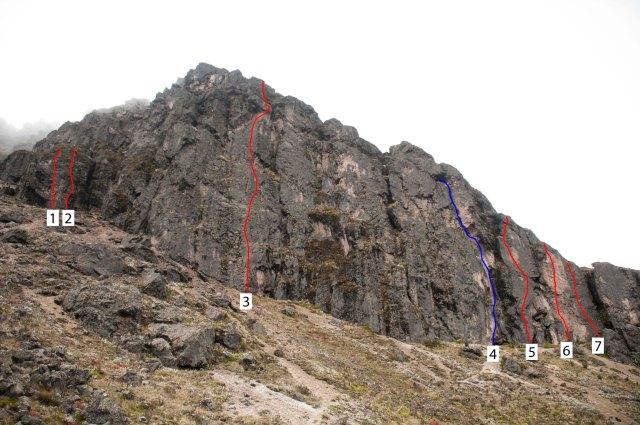 Topos Guagua Pichincha